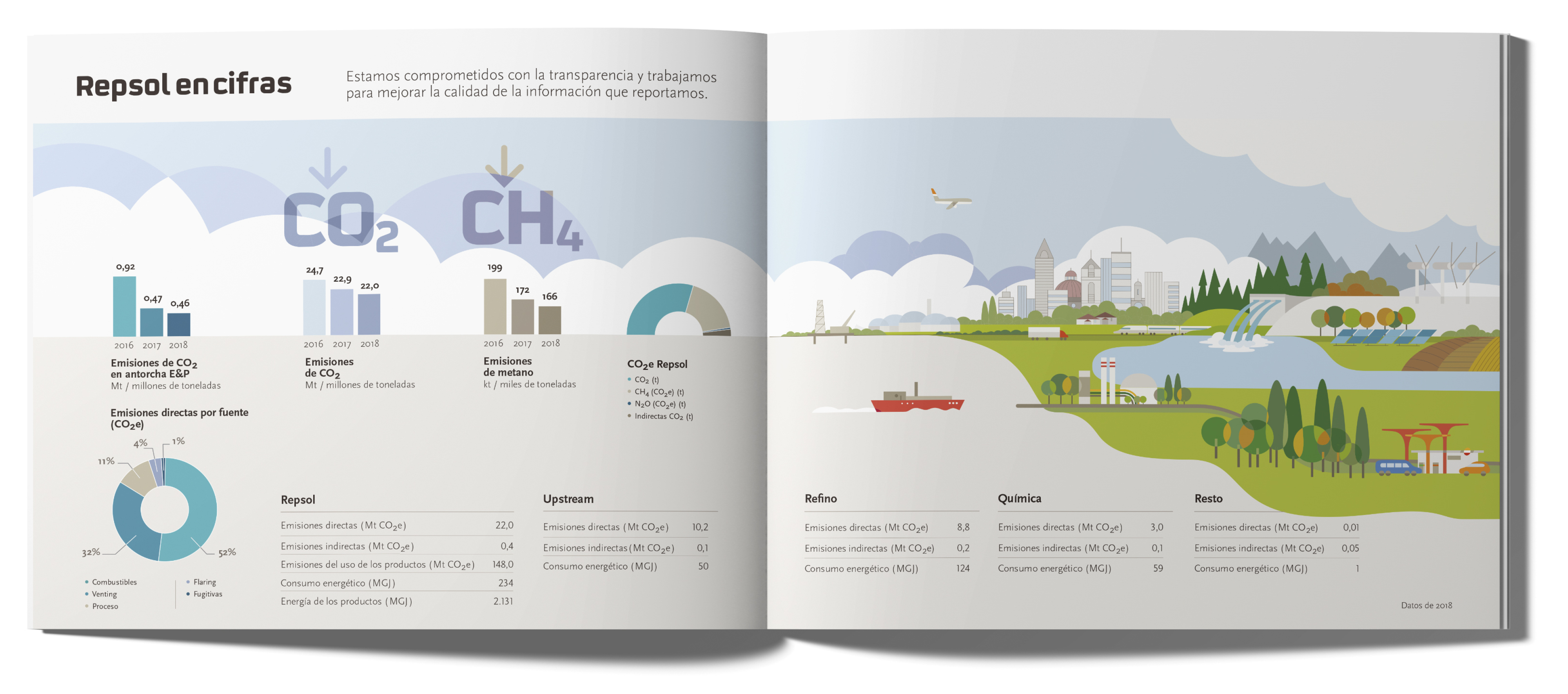 proyecto Cambio climatico Repsol_int 1_2018