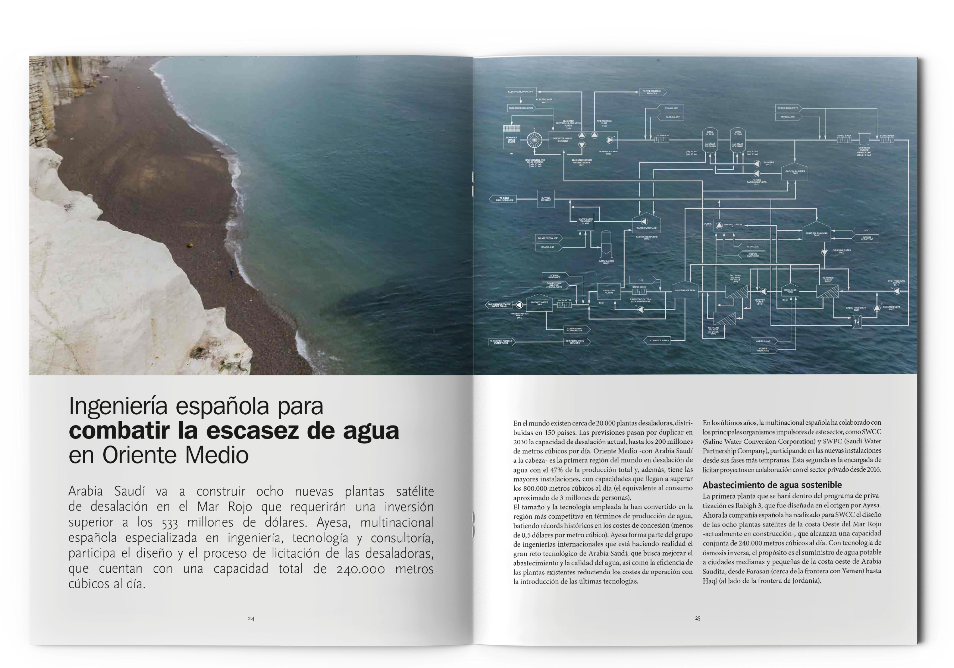 revista-ingenio-interior_3